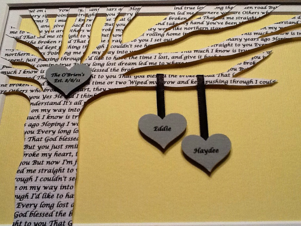 Personalized Anniversary Gifts For Him   New House Designs