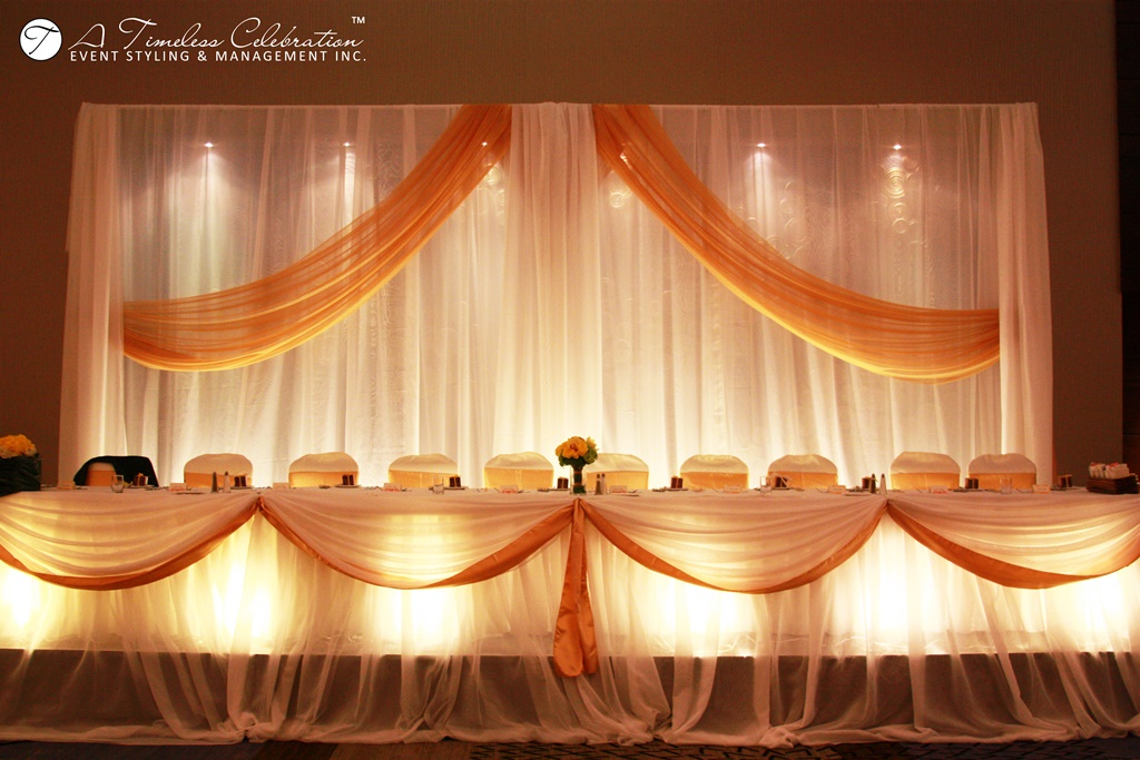 Fantastic Wedding Wall Decorations At Receptions Photos - Wall Art ...