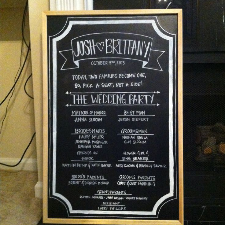 Pinterest Wedding Chalkboard