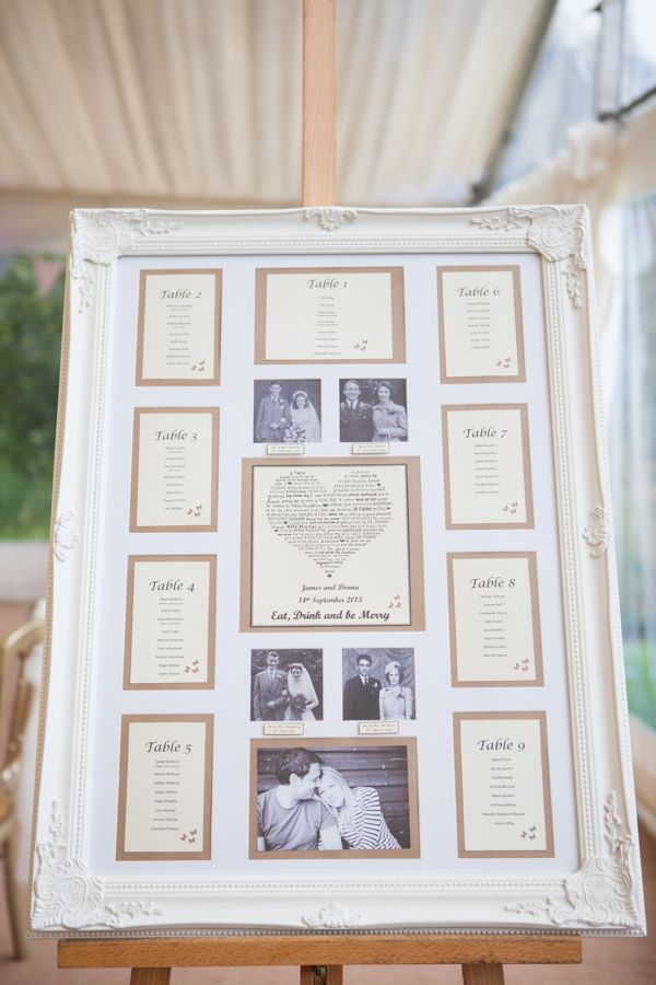 Easel For Wedding Table Plan 6 Ways To Use Frames At Your