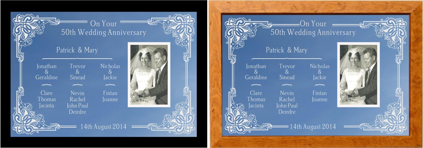 30th Wedding Anniversary Gifts For Parents