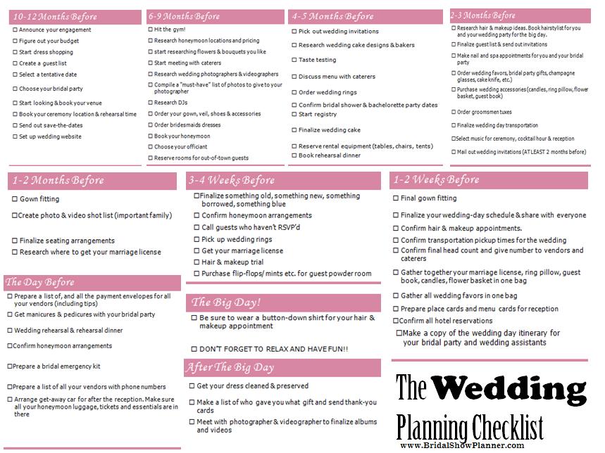 6 Month Wedding Planning Checklist – Emasscraft.org