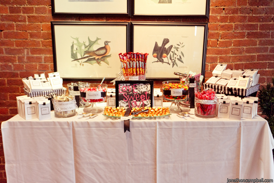 Candy Bar Ideas For Weddings