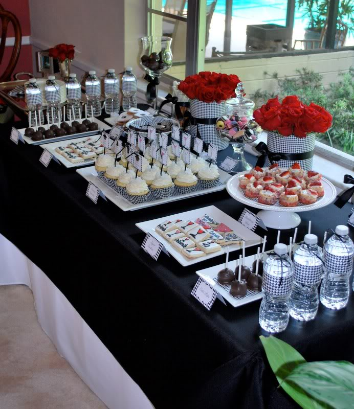Ideas For A 40th Wedding Anniversary Party