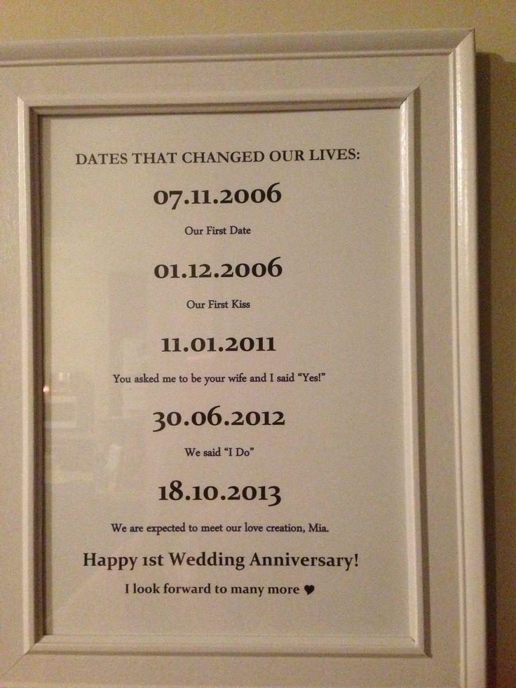 15 Year Wedding Anniversary Gift