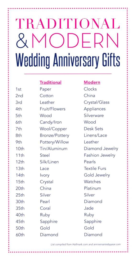 Ideas For Wedding Anniversary Gifts For Him : 13th Wedding Anniversary Gift Ideas For Him Romantic Lace Wedding