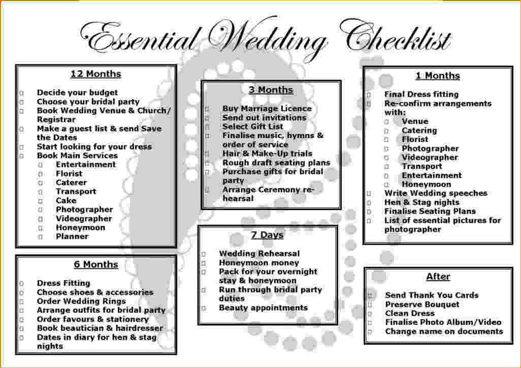 Wedding Gift List Checklist: Basic Wedding Checklist