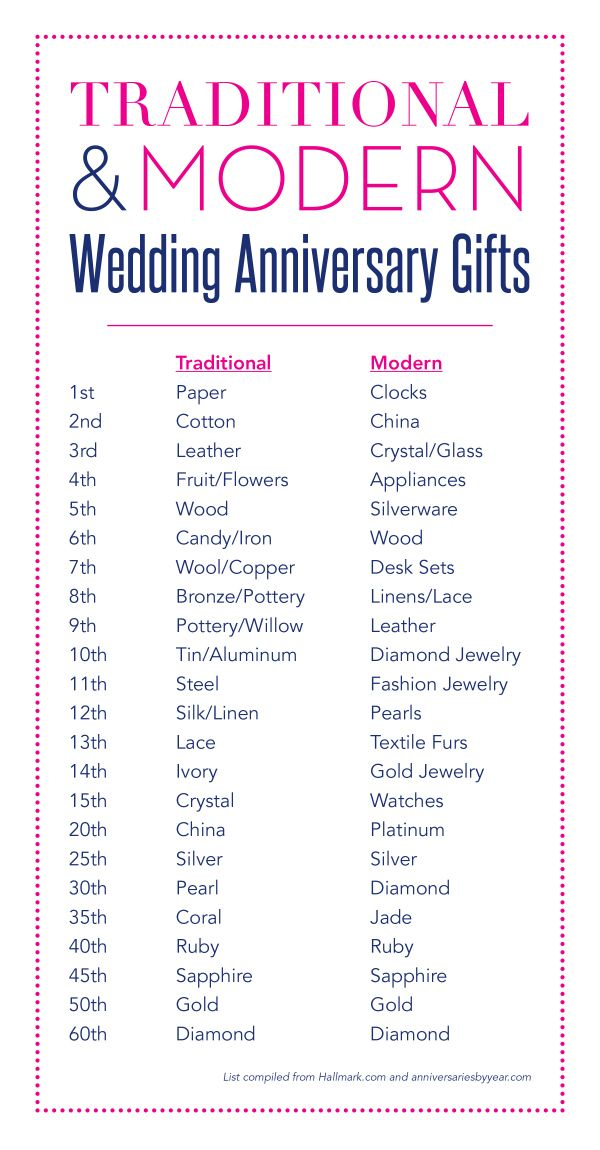 9th wedding anniversary gifts lovable traditional wedding gift ideas traditional 9th wedding negle Choice Image