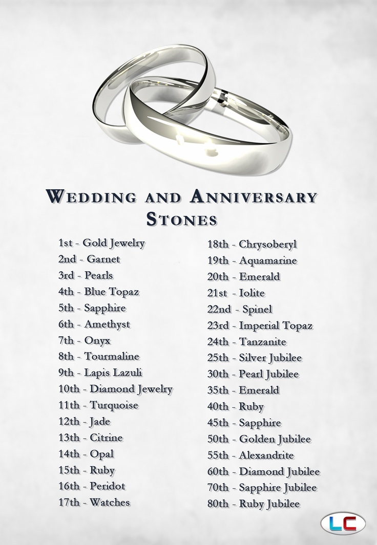 What Gift For 13 Years Wedding Anniversary Choice Image