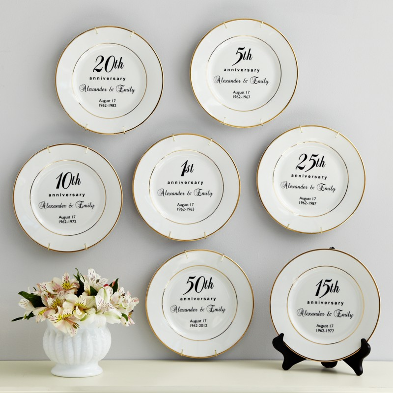 gifts for men for 20th wedding anniversary
