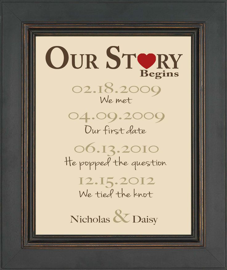 1 year anniversary wedding gift ideas