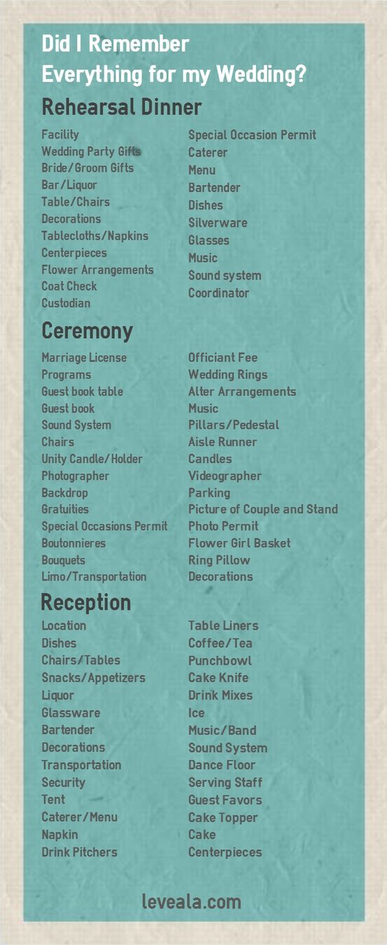 What To Do In A Wedding Reception Image collections - Wedding ...