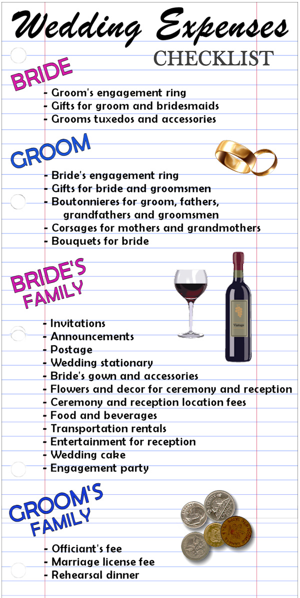 Indian Wedding Checklist