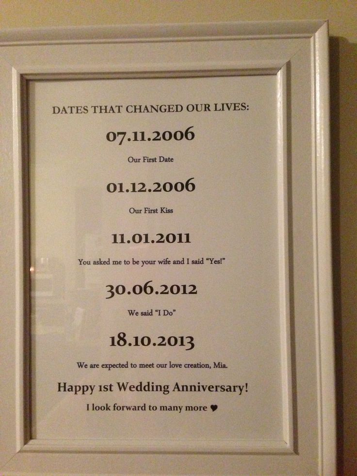 1 Year Wedding Anniversary Gifts