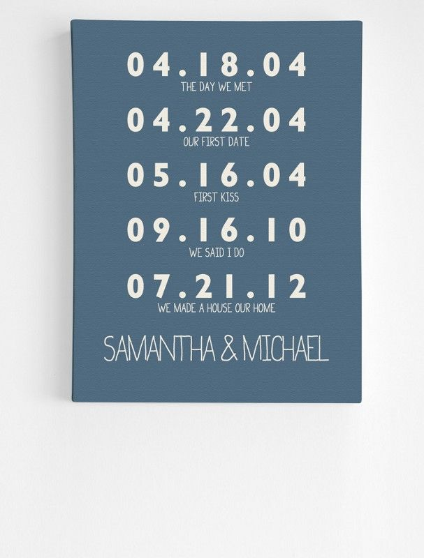 25 Wedding Anniversary Gift Ideas Friends Image collections ...