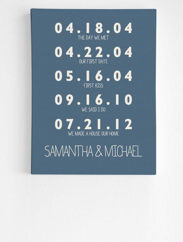 15th Wedding Anniversary Gift Ideas | New House Designs