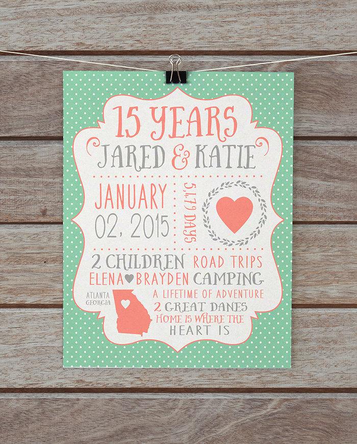 15th Wedding Anniversary Ideas