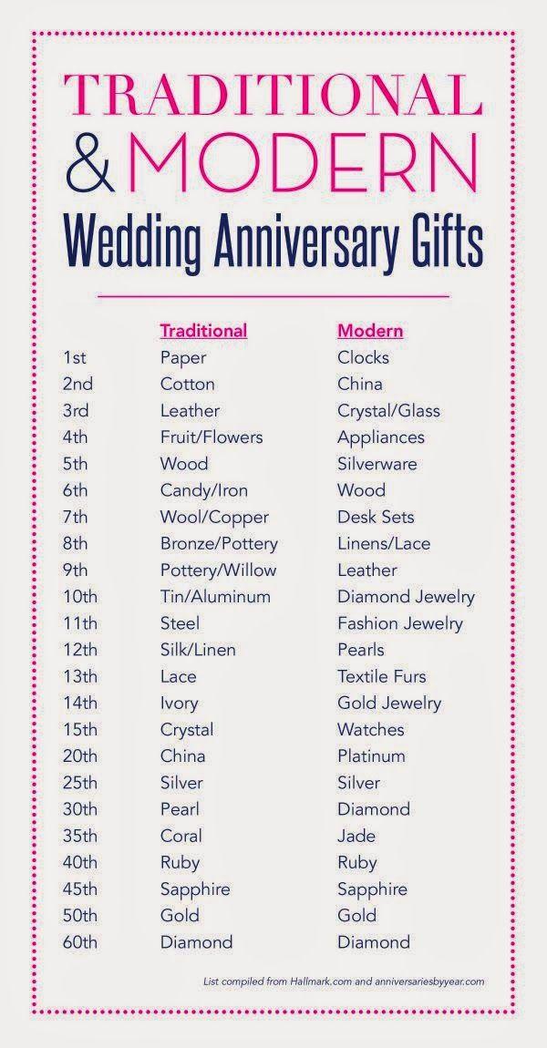 Best 25 Year Round Flowers Ideas On Pinterest: 8 Year Wedding Anniversary