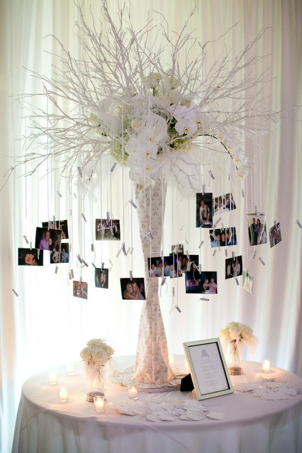 Wedding Decoration Ideas For Reception Tables