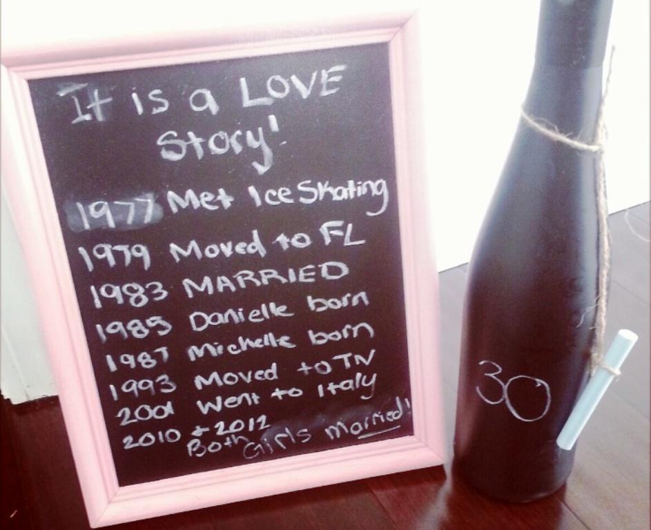 Ideas for year wedding anniversary