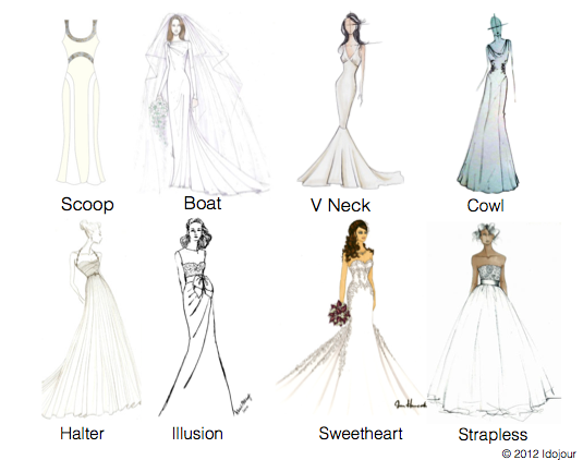 Different Wedding Dress Styles
