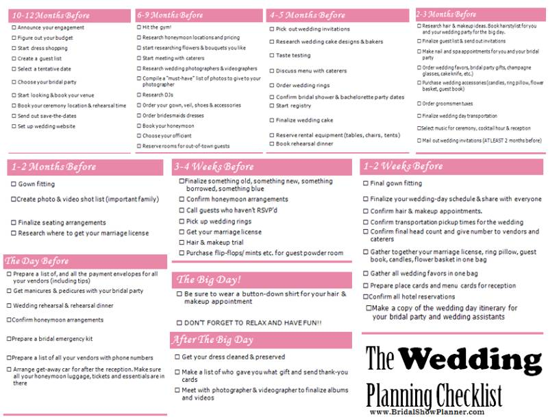 Backyard Wedding Planning Checklist  Outdoor Goods