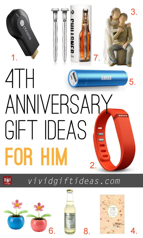 Unique 4th Wedding Anniversary Gifts For Him B41 On Pictures